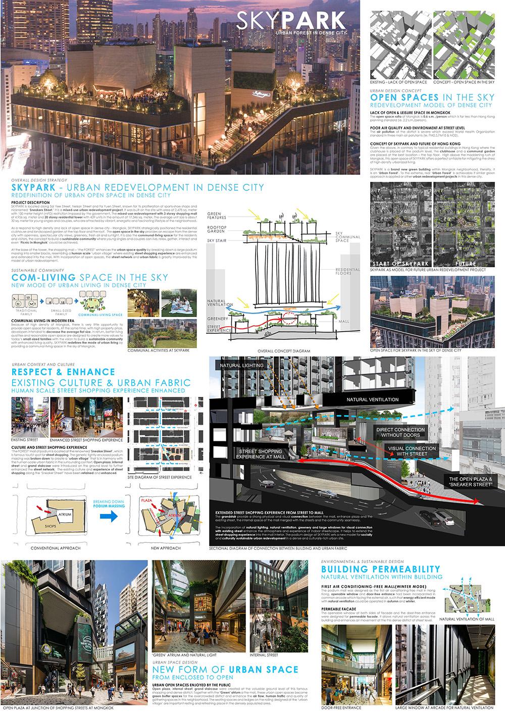 Urban Design Awards 2018 Hong Kong Institute Of Urban Design